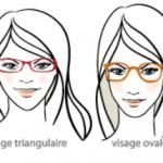 Comment choisir la bonne Monture de lunettes pour votre visage ?