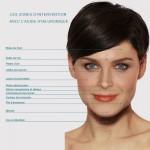 Les injections de L'acide hyaluronique et la jeunesse de votre visage