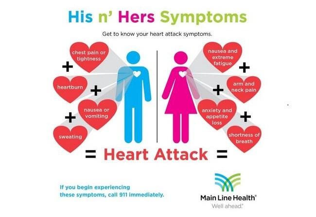 arret-cardiaque-reconnaitre-symptomes